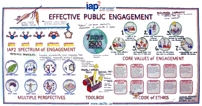 iap2_inac-presentation